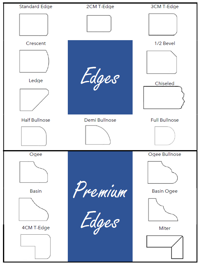 standard and premium edge profiles